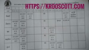 Time table and classes schedule Thai public school
