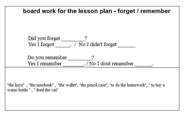 board work for this lesson - forget-remember