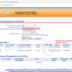 How to check the status of Thai teaching license or renewal